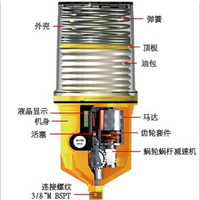 pulsarlube EX250轴承单点黄油润滑泵