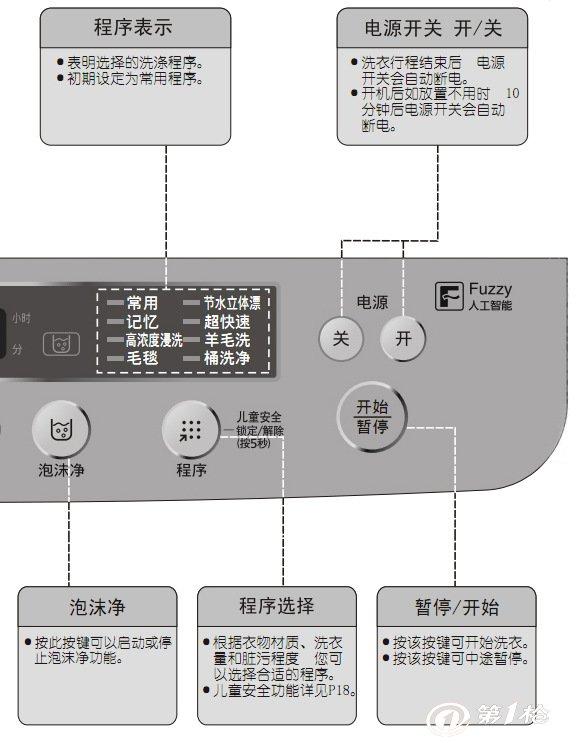 松下洗衣机 全自动panasonic/松下xqb75-f741u 7.5公斤波轮洗衣机