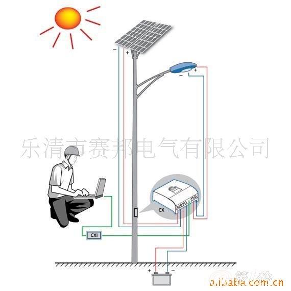 太阳能路灯充电控制器
