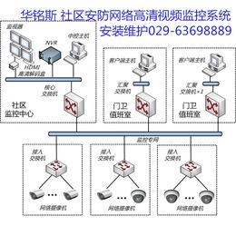 2016年推荐西安监控系统维保公司02963698889