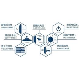 广东金凤鸣祥门窗系统特点与优点