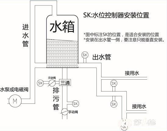 上海水塔水位控制器/水位开关自动控制器/水箱水位智能控制器