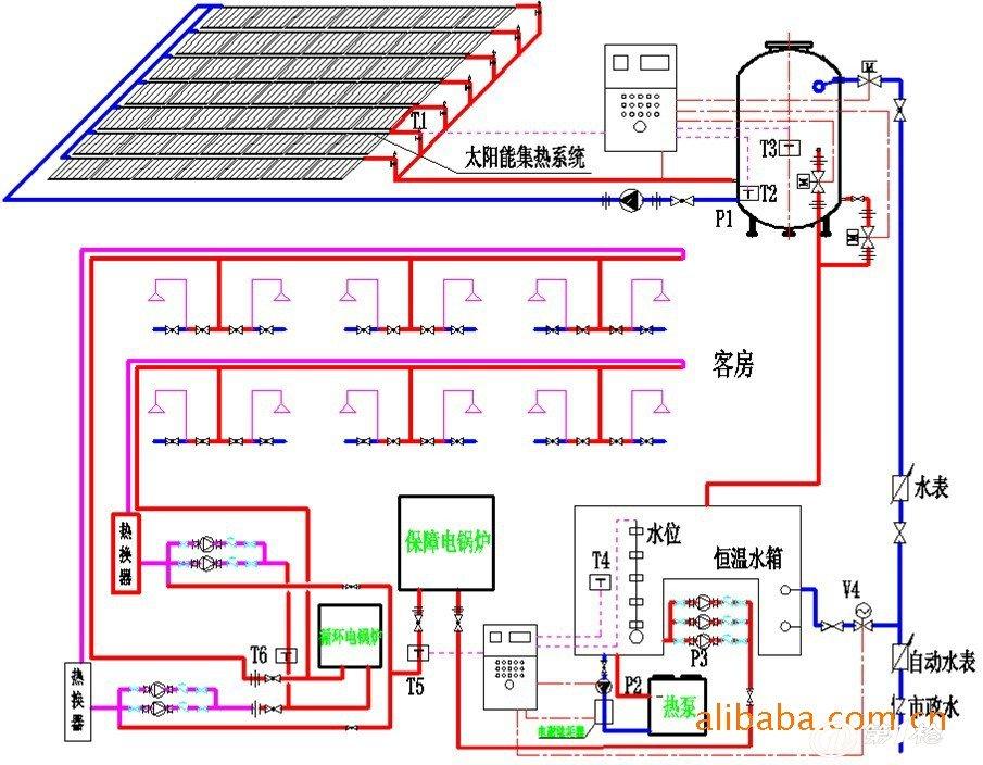 原理:联集管式太阳能热水工程