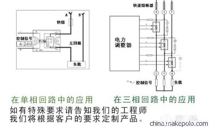 *小的死区电压,小的谐波干扰(z型)内部自带rc吸收电路.