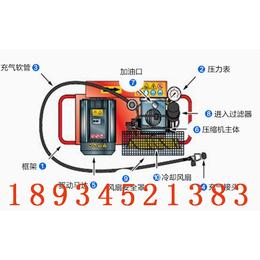 空气呼吸器充气泵   呼吸器充气压缩机