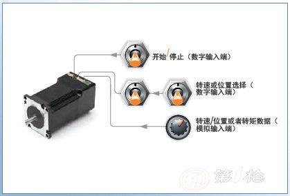 启动和停止 可以通过模拟输入端调节转速,位置或转矩 限位开关,零点