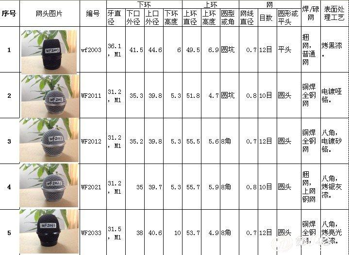 麦克风网罩8角焊网   本公司大胆创新,改变现时同行采用的传统手工