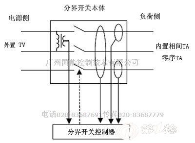 电路 电路图 电子 原理图 400_292