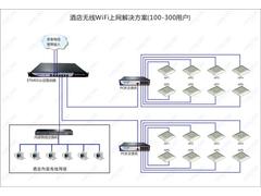 无线qy8千亿国际连接图