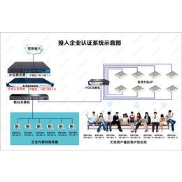 企业路由器-WIFI认证路由器-无线WIFI上网设备