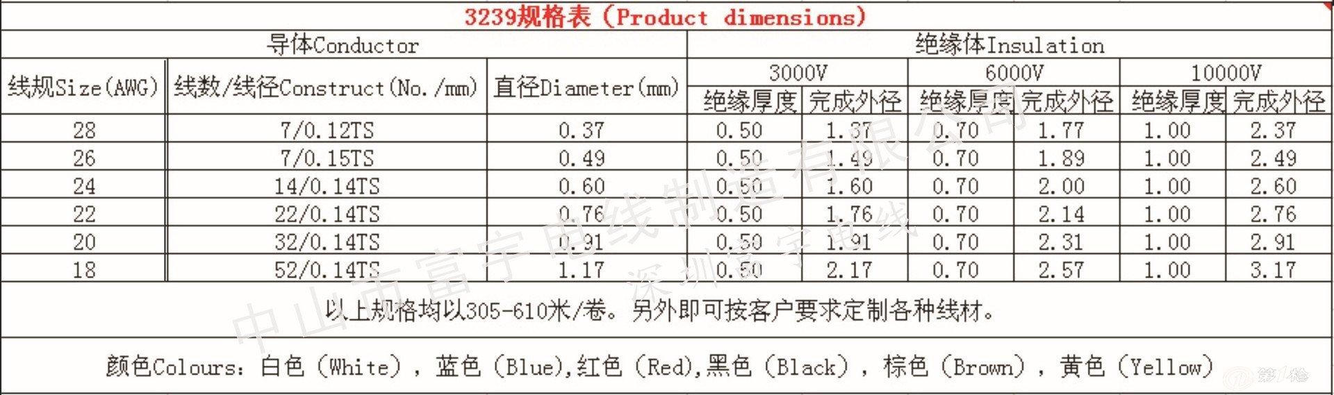 所属分类:硅胶高压