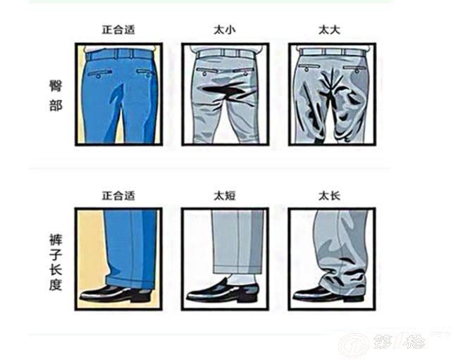 判断西服臀部与裤长是否合适