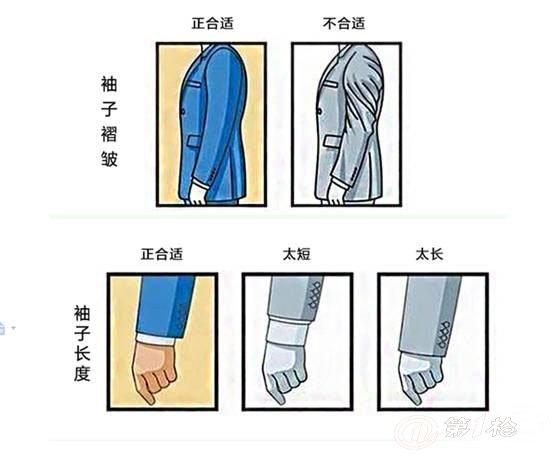 判断西服袖子长度是否合适