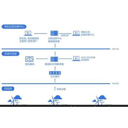 供应容知RH风电机组振动在线监测系统