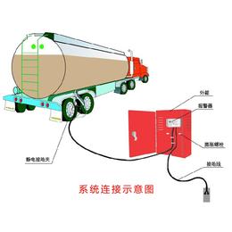 SA-MF油罐车静电接地装置 油罐车静电接地释放仪