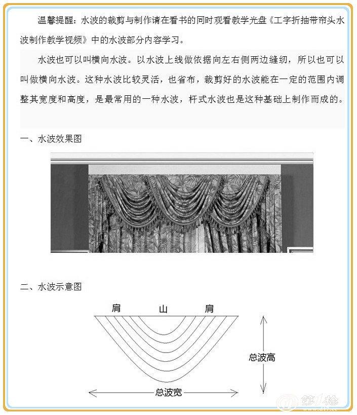 平布弧形水波,弧形工字帘头,水平工字帘头,重叠式水波帘头的裁剪与