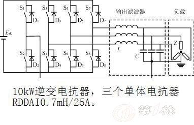 电抗器(光伏逆变器交错pfc+三相逆变,10kw)