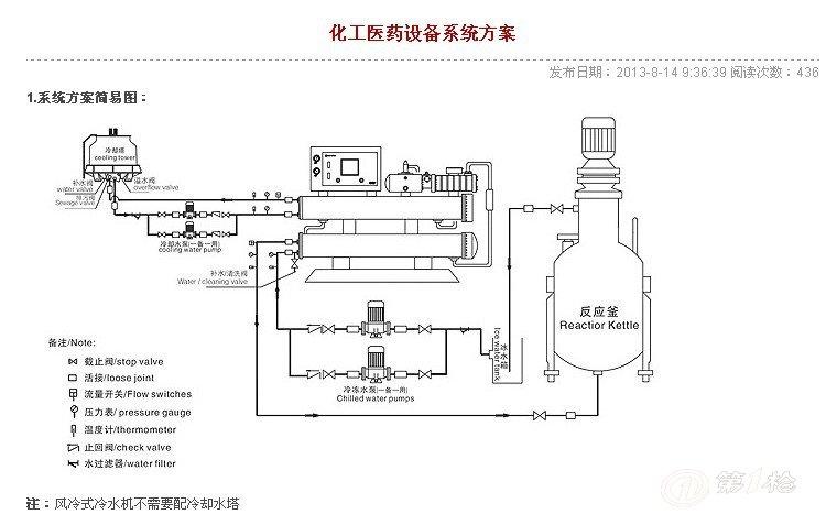 化工螺杆冷水机原理图