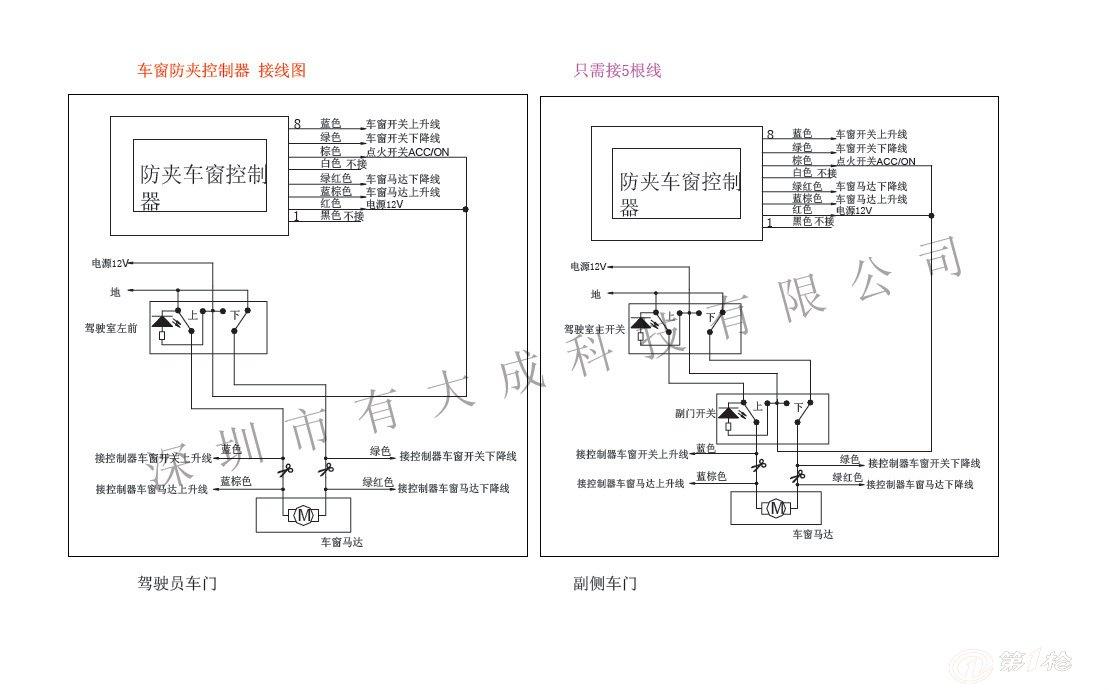 通用易接线防夹手车窗控制器_电动车控制器_第一枪