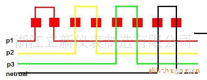 供应dts238-l三相四线电度表