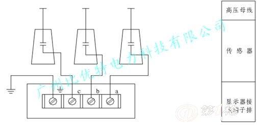 abb环网柜专用小型化提示型显示器_其他电工工具_第一