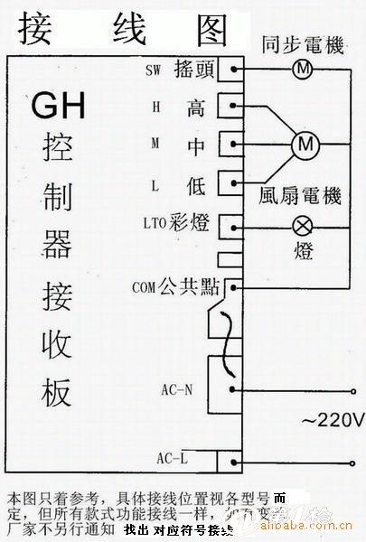 供应风扇遥控器控制板(n-5)