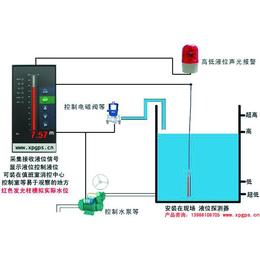 水箱液位显示仪SMCY缩略图