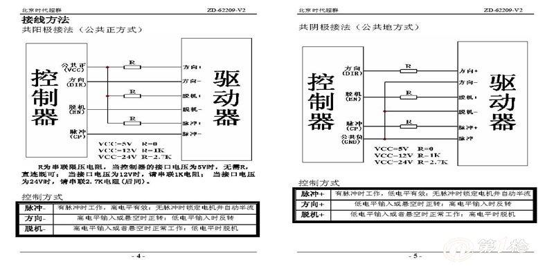 电动机/电机 电动机配件 小型微型高细分步进电机专用驱动器控制器