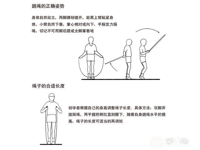 第一枪 产品库 文娱休闲,运动户外 健身休闲器材 跳绳 厂家直销各类