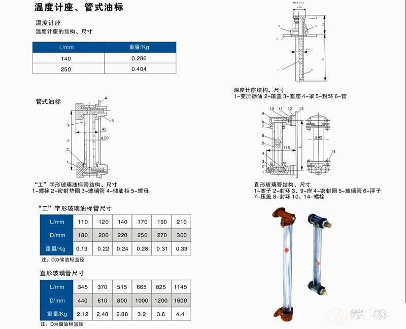 柴油发电机变压器油位不正常类型