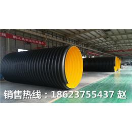 DN1500钢带波纹管