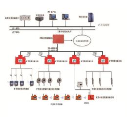 KJ616煤矿用顶板动态监测系统厂家供货系统