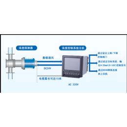 楚一测控在线甘露醇浓度检测仪甘露醇在线折光仪