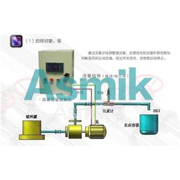 涡街流量计_杭州米科传感技术有限公司_涡街流量计种类
