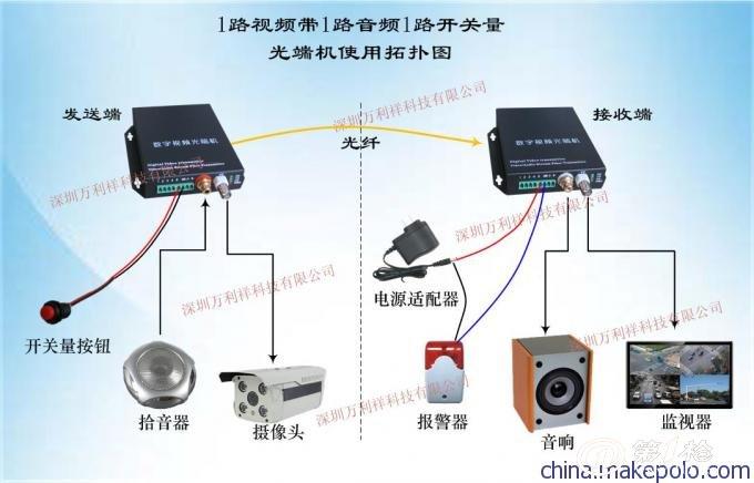 产品库 网络,安防,通信,广电设备 安防监控系统 视频监控系统 光端机