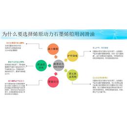 工业油、南京工业油、无锡泽众高科(优质商家)