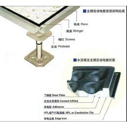 即墨防静电地板有限公司 13963929052