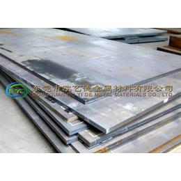 供应SAE1095弹簧钢厚板薄板