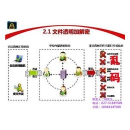 cad图纸加密_青山科技_大和图纸加密_工mx4pro主板图纸图片