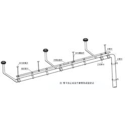 安徽南陵虹吸排水系统入驻芜湖建材大市场