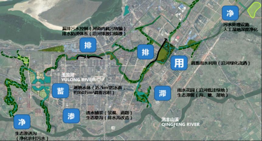 丰城市海绵城市专项规划技术落地畅想