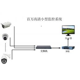 监控设备、监控、苏州金迅捷智能科技