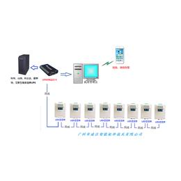 UPS网络微信监控终端  SNMP卡 MOBUS卡 缩略图