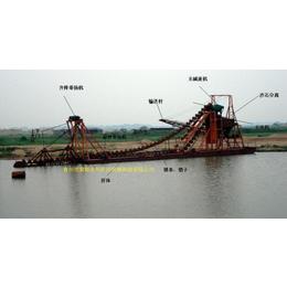 山东青州永利矿沙机械直销沙金提取流水线淘金船