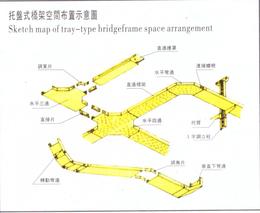 创兴业托盘式电缆桥架缩略图