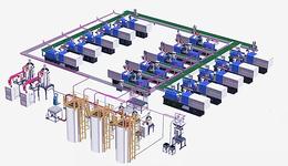 山东厂家量身定做PVC粉料中央供料系统