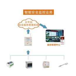 智慧消防云平台、【金特莱】、江西智慧消防云平台厂家电话