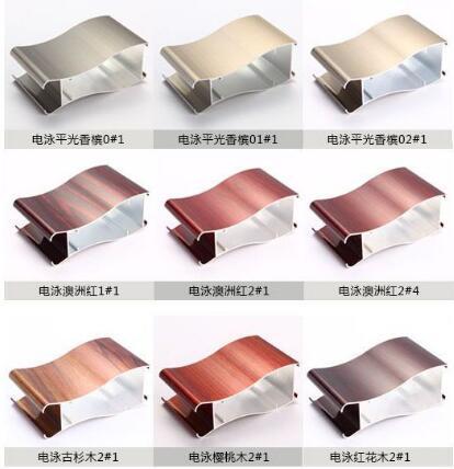 断桥铝业分别包含哪些