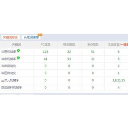 茶山镇网站优化、商恩网站优化、东莞网站优化哪家好