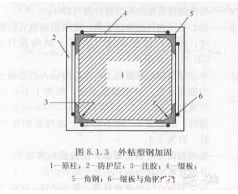 外粘型钢如何控制胶体用量?